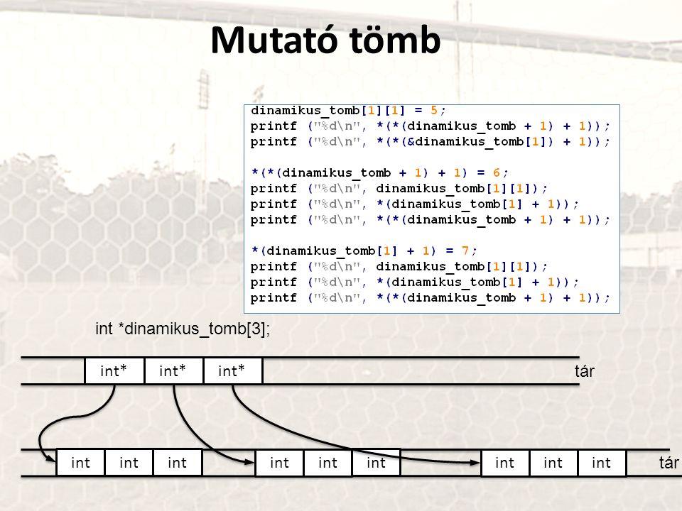 Mutató tömb int *dinamikus_tomb[3]; int* int* int* tár int int int int